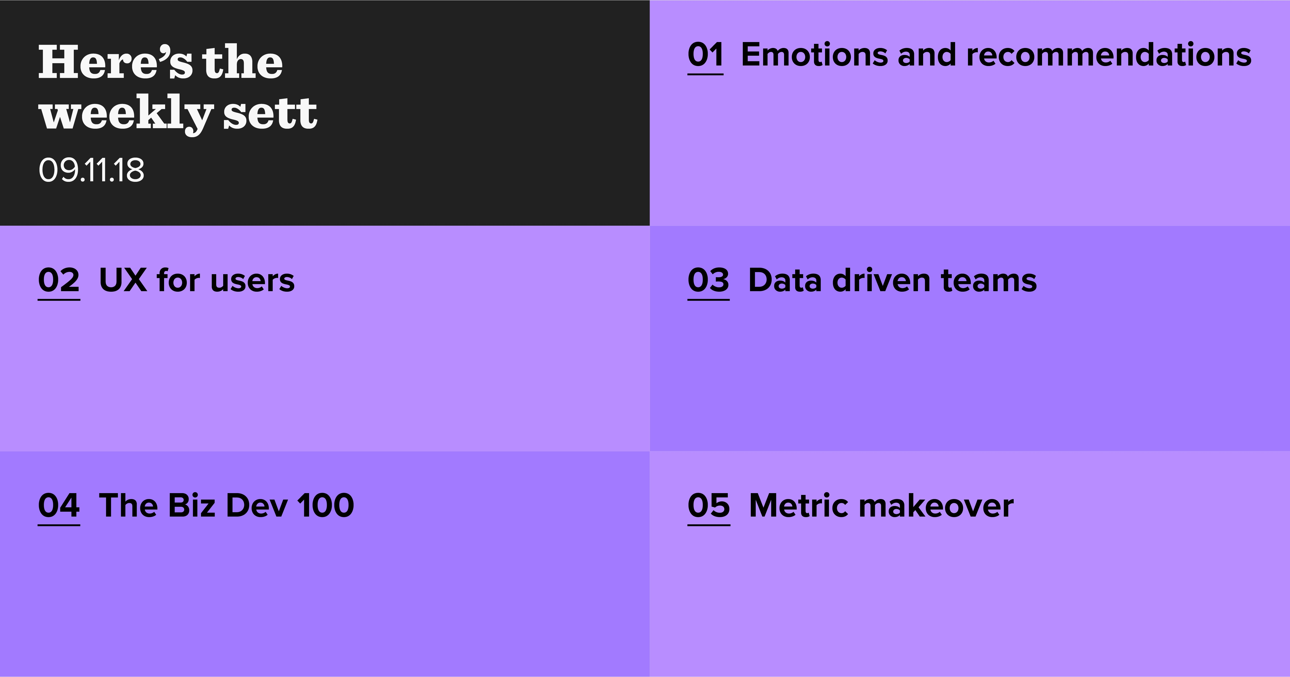 The Weekly Sett: Emotions and Recommendations, 2. UX for users, 3. Data driven teams, 4. The Biz Dev 100, 5. Metric makeover