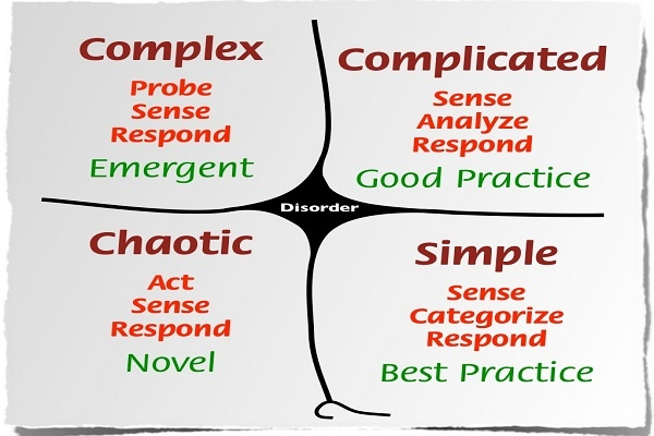 Cynefin Framework by Dave Snowden - cognitive-edge.com