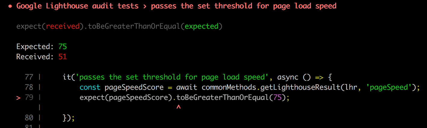 Debugging a failing Lighthouse test. In this case the page speed falls short of the 75/100 threshold