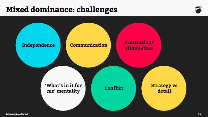 Mixed dominance: challenges