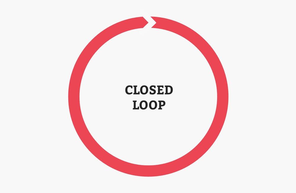 Closed loop picture